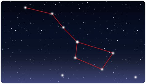 Constellations Pictures And Names | www.pixshark.com ...