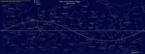 Constellations Wallpapers - Wallpaper Cave