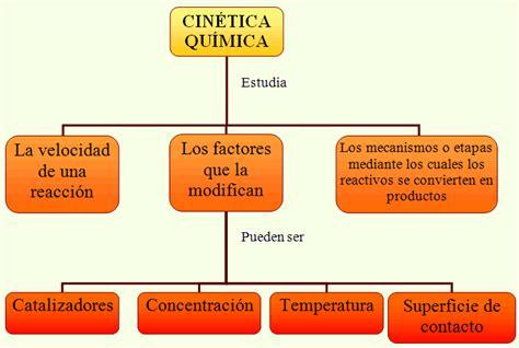 Consulta sobre Cinética Química | Juan Felipe Jaramillo ...