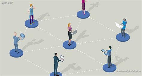 Contactos y redes sociales en la contratación | Infocif.es