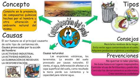 Contaminacion sonica y del suelo