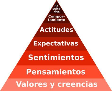 contenido diplomado didactica docente: ETICA Y MORAL ...