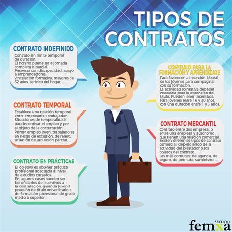 Contrato de obra privada contrato t