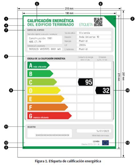 Controlas Tu Energía - Certificado energético