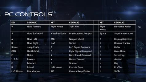 Controls   Mass Effect Andromeda Wiki