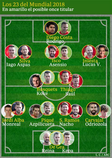 Convocatoria selección española: Morata se cae de la lista ...