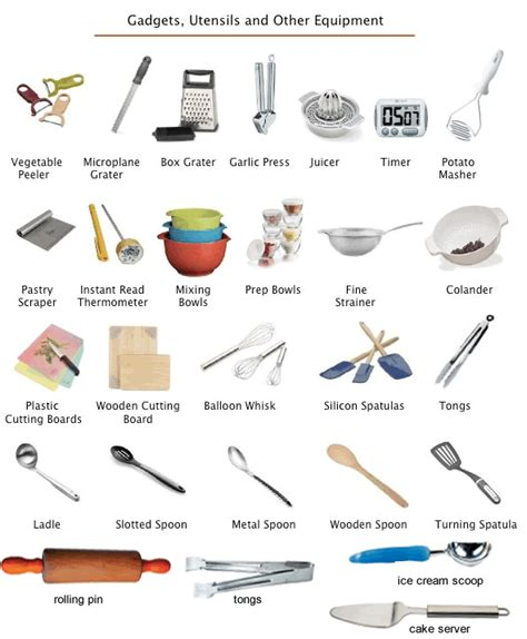Cooking Utensils Names And Pictures | Modern Home Design ...