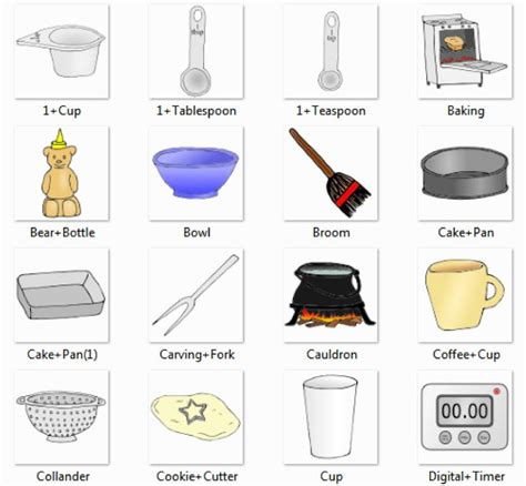 Cooking Utensils Names Definitions