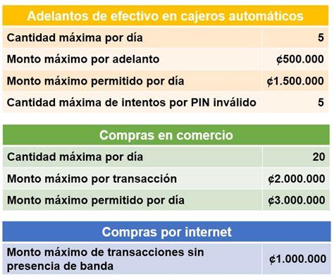 Cooperativa de Ahorro y Crédito La Amistad - Tarjeta de débito