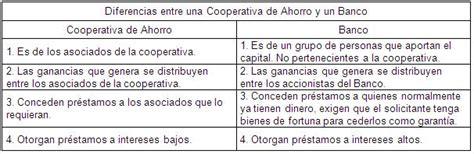Cooperativas  Venezuela    Monografias.com