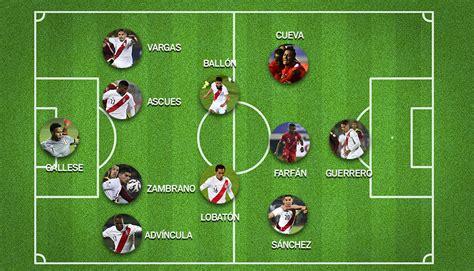 Copa América 2015: la selección peruana vale unos US$ 54 ...