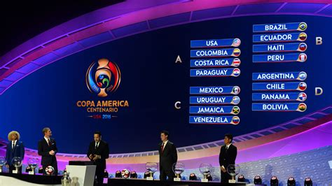 Copa America Euro 2016 schedules combined into one   World ...