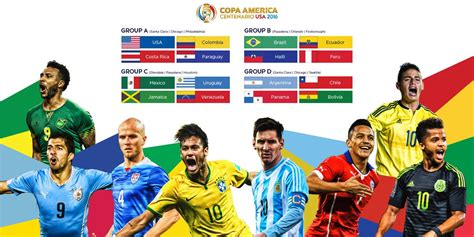 Copa America schedule   World Soccer Talk
