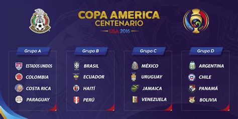 Copa America TV schedule and streaming links   World ...