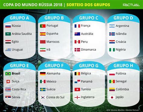 Copa do Mundo Rússia 2018: confira tabela de grupos e ...