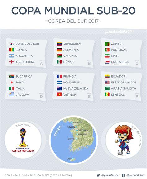 Copa Mundial Sub 20 Corea del Sur 2017 | Planeta Fobal