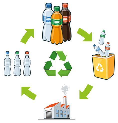 Coparmex destaca labor de la industria del reciclaje en México