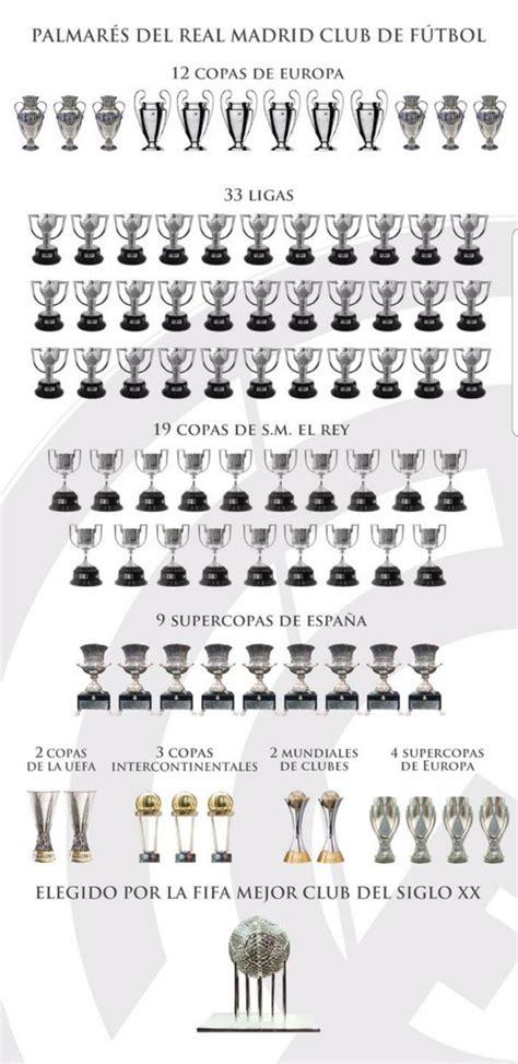 Copas De Europa Futbol Palmares – Pretty Girls
