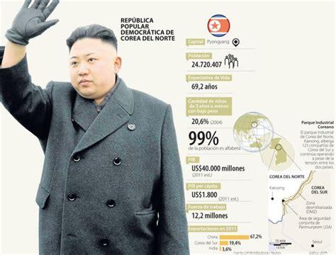 Corea del Norte afirma tener cura para el SIDA, Cáncer y ...