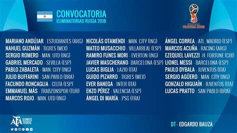 Correa, convocado por Argentina. Gaitán, fuera de la lista ...