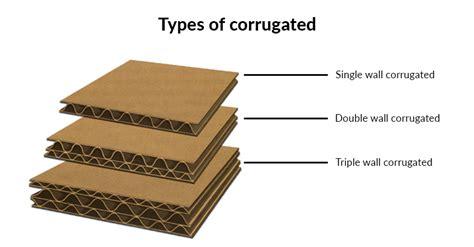 Corrugated Board Material Types   Qingdao Yilucai ...