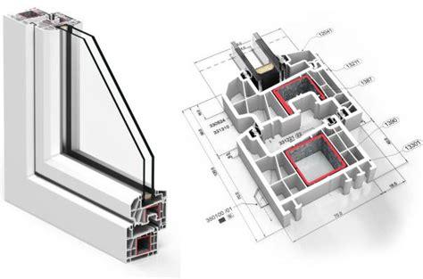 CORTIZO PVC presenta la serie A 70 con estética curva