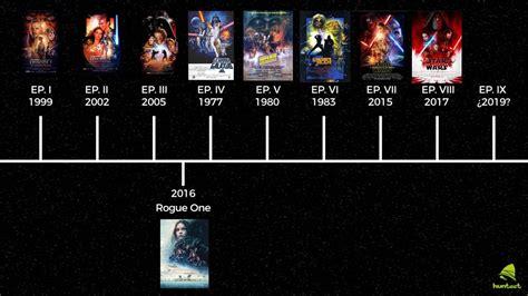 Cosas que no sabías y curiosidades de la saga Star Wars