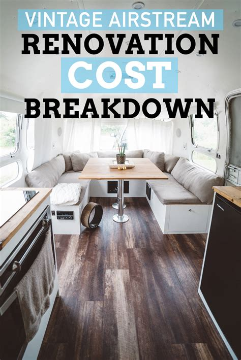 Cost For Renovating A House. Cool Cost For Renovating A ...