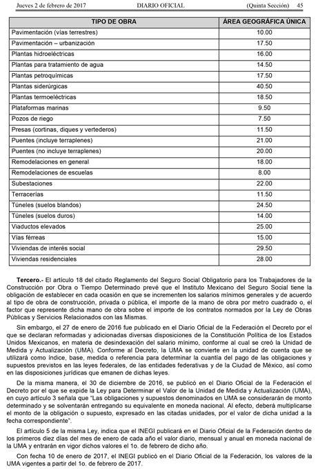 Costo de mano de obra en construcción  MX    Arcus Global