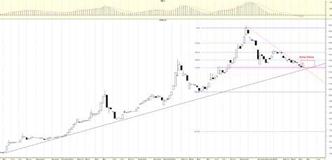 Cotizacion del dolar argentina   reportspdf549.web.fc2.com