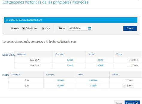 cotizacion-dolar-banco-nacion-argentina-historico ...