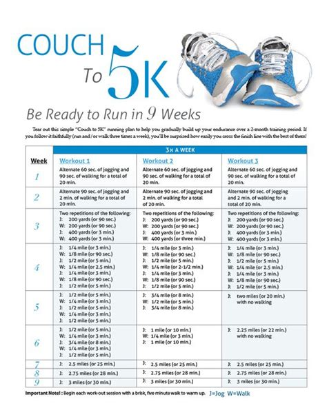 Couch to 5k, Running plans and Couch on Pinterest
