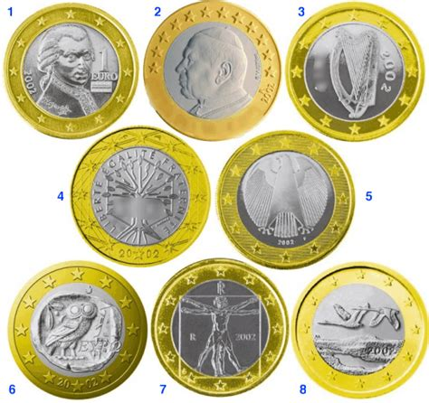 Countries by euro coins € Quiz   By Q_Pheevr