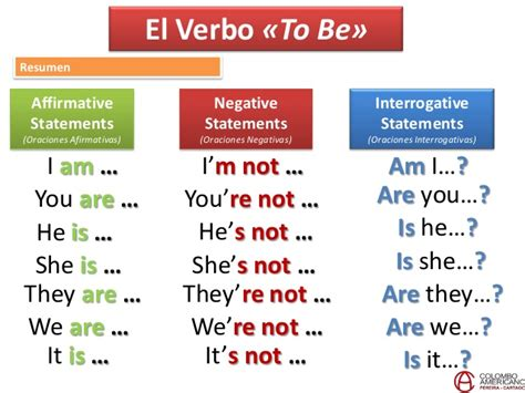 Course 1-Unit 1: Verb to be
