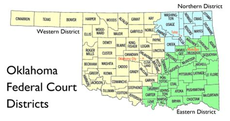 Courts of Oklahoma