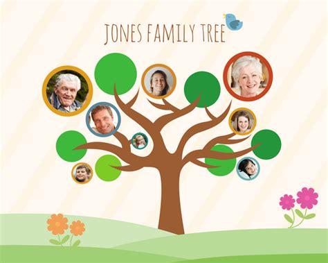 Crea un árbol genealógico original gratis con Canva
