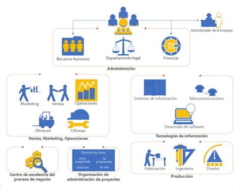 Creación de diagramas profesionales, características ...