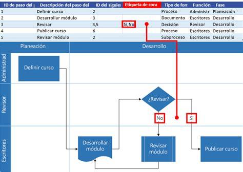 Crear un diagrama del visualizador de datos   Soporte de ...