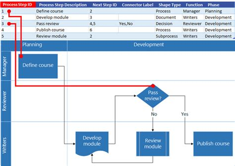 Create a Data Visualizer diagram   Office Support
