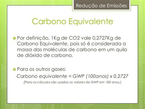 Créditos de Carbono e MDL