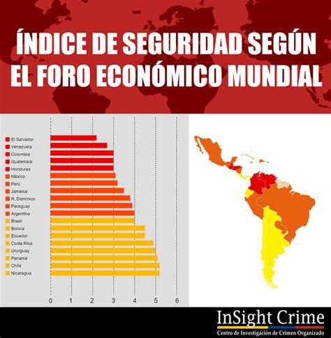 Crimen y corrupción afectan competitividad económica en ...