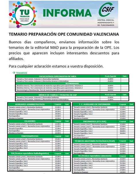 CSIF Torrevieja Salud: Temarios MAD para OPE Sanidad ...