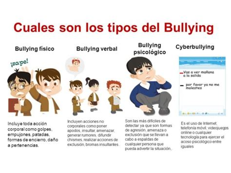 Cuadros comparativos de diferentes tipos de bullying ...