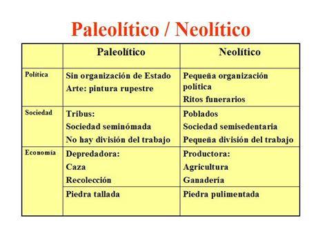 Cuadros comparativos entre Paleolítico y Neolítico ...