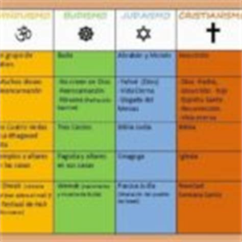 Cuadros comparativos sobre cualitativo y cuantitativo ...