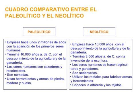 Cuadros comparativos sobre Paleolítico y Neolítico ...