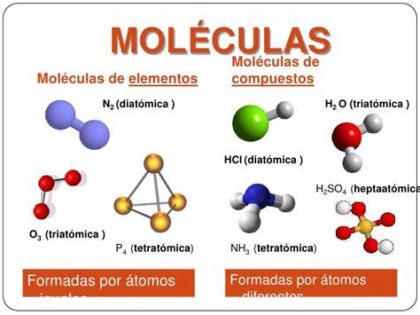 Cuadros sinópticos e imágenes sobre moléculas | Cuadro ...
