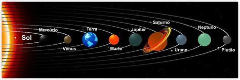 Cuadros sinópticos sobre el sistema solar y el sol ...