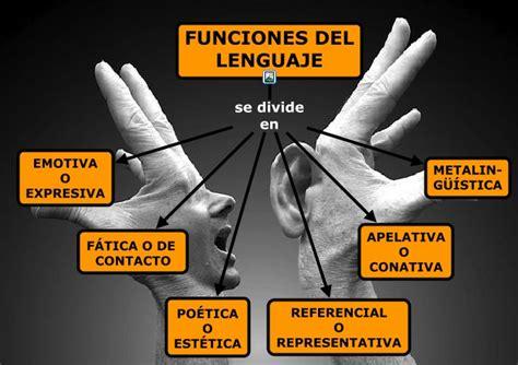 Cuadros sinópticos sobre funciones del lenguaje | Cuadro ...