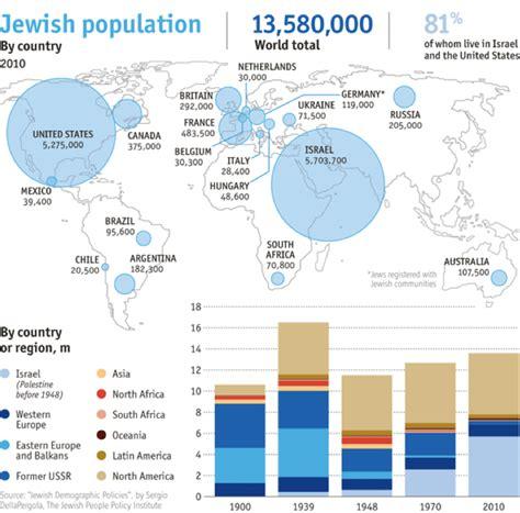 ¿Cuál es la religión más grande?